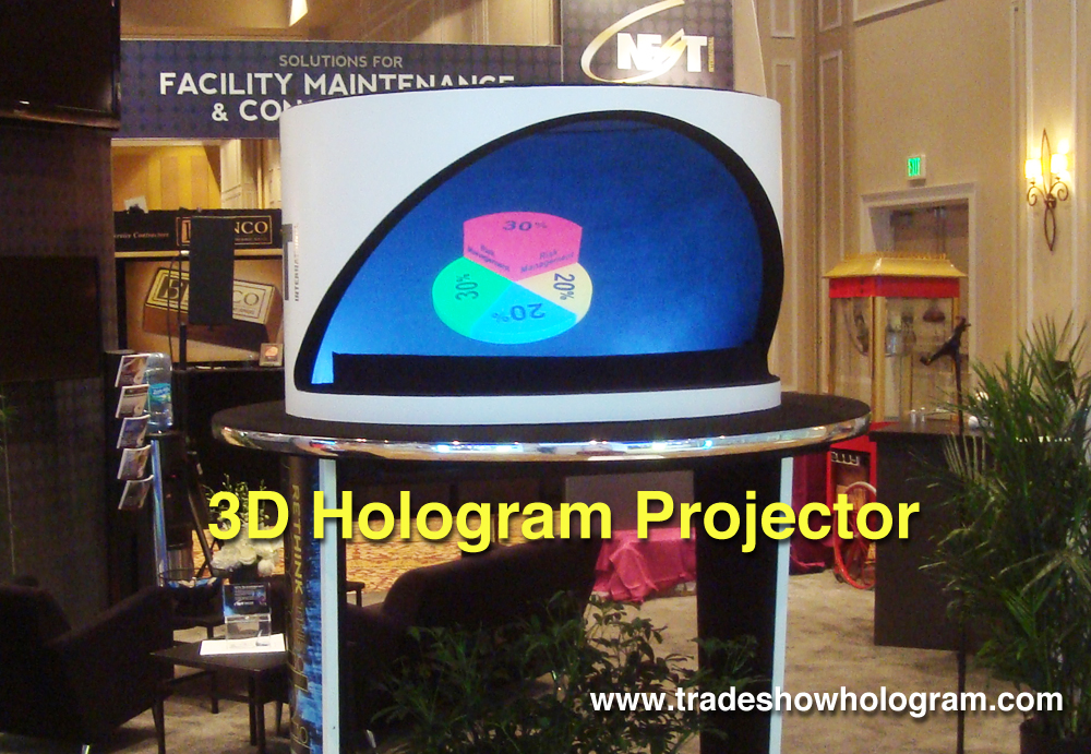 Hologram projection for trade shows